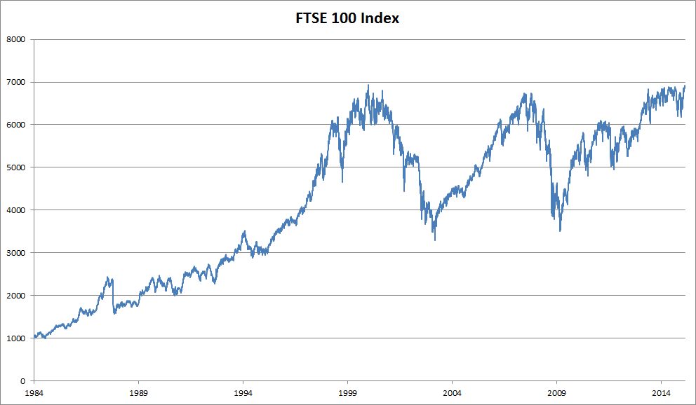 ../_images/ftse100.png